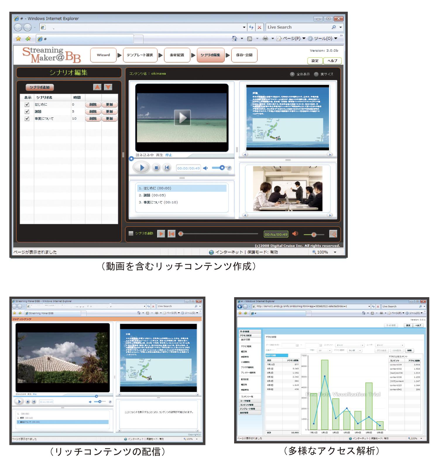 セミナーや商品説明、IR情報などの動画とパワーポイントを組み合わせた リッチコンテンツ作成、配信ASPサービス「StreamingMaker@BB Presenter」の 初期費用&月額利用料50%OFFキャンペーンを11月末まで実施