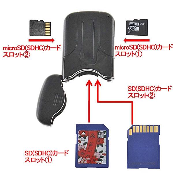 【上海問屋限定販売】同時に2つのカードを装着・認識可能 カード間のデータ移動も簡単 USB2.0マルチカードリーダー 販売開始