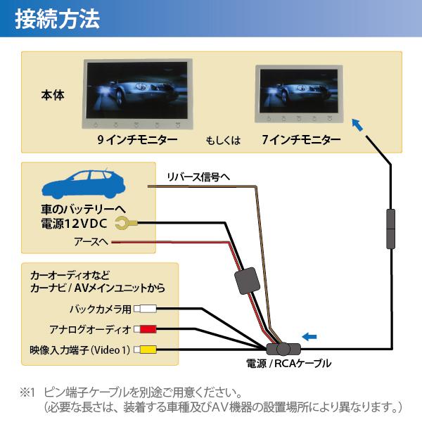 【上海問屋限定販売】2系統入力でリヤカメラの映像もすぐに映せる 9インチモニターで視認性が格段に向上 薄型液晶9インチオンダッシュモニター 販売開始