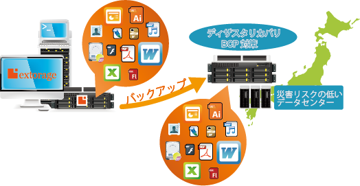 法人向け 大容量オンラインファイルストレージ FAIRWAYTM extorageサーバ用アプリをリリース