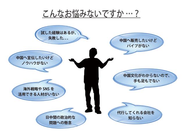 5億人にアプローチ!! 中国のソーシャルメディアを活用して日本企業の商品を中国の消費者にプロモーションします!