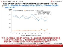 【デジタルライフ】【マネー、保険】【美容、健康、家庭】の 3分野のVOC(顧客の声)を毎月分析  『OKWave総合研究所』総研レポートを3分野で発売開始  http://www.okwave.co.jp/ri/
