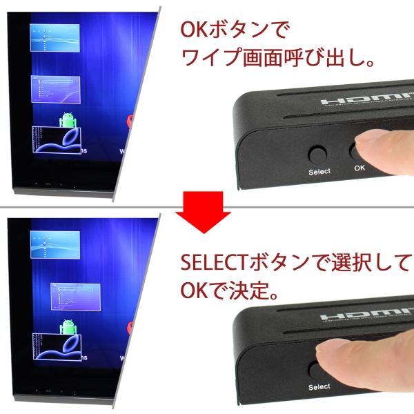 【上海問屋限定販売】  切り替え先の画面がワイプ画面で確認OK HDMI1.4b 4K2K対応 PIP機能搭載 4入力1出力HDMI切替器 販売開始