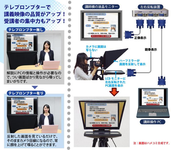 テレプロンプターを使用したeラーニング講義映像収録サービスを開始