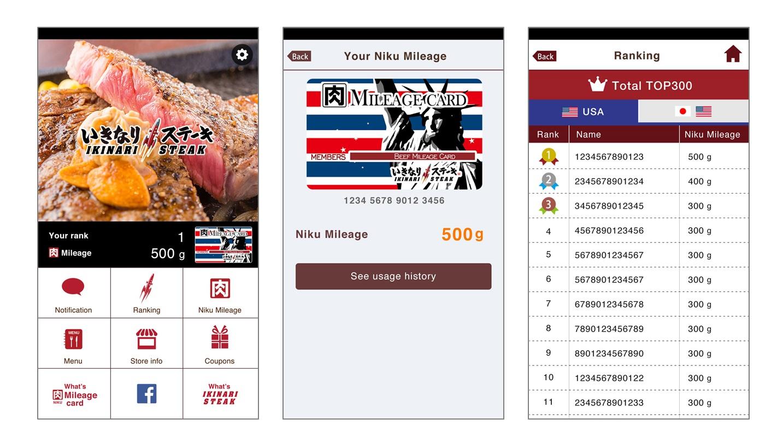 『いきなり!ステーキ』NY店向けの英語版アプリに  スマートCRMプラットフォーム『betrend』が採用   ~『肉マイレージカード』連動型ランキングアプリ~