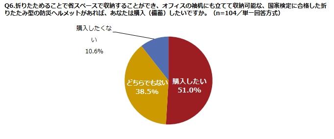 グラフ08