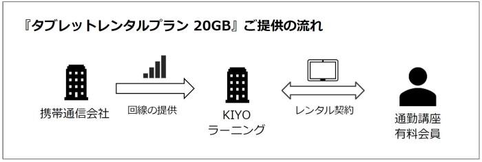 Clipboard01