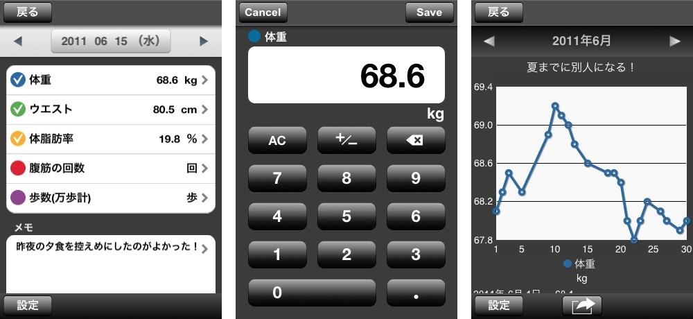 時間管理の無料iPhoneアプリ「MyStats」 「体重」や「売上」などを自己管理する新機能の提供開始
