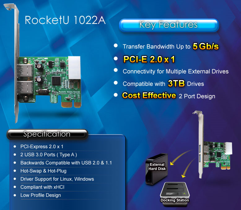 HighPoint社は、低価格なDual-Port USB 3.0 5Gb/s HBA を発売開始
