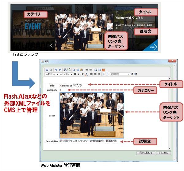 ワンソース・マルチデバイスCMS – Web Meister 業種別アドオン「School add-on」販売開始!!