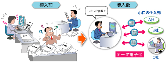仕入先にシステム導入の負担をかけずに小口仕入先との購買がEDIで可能に!!「EDI連動型  百万石購買システム」を新発売