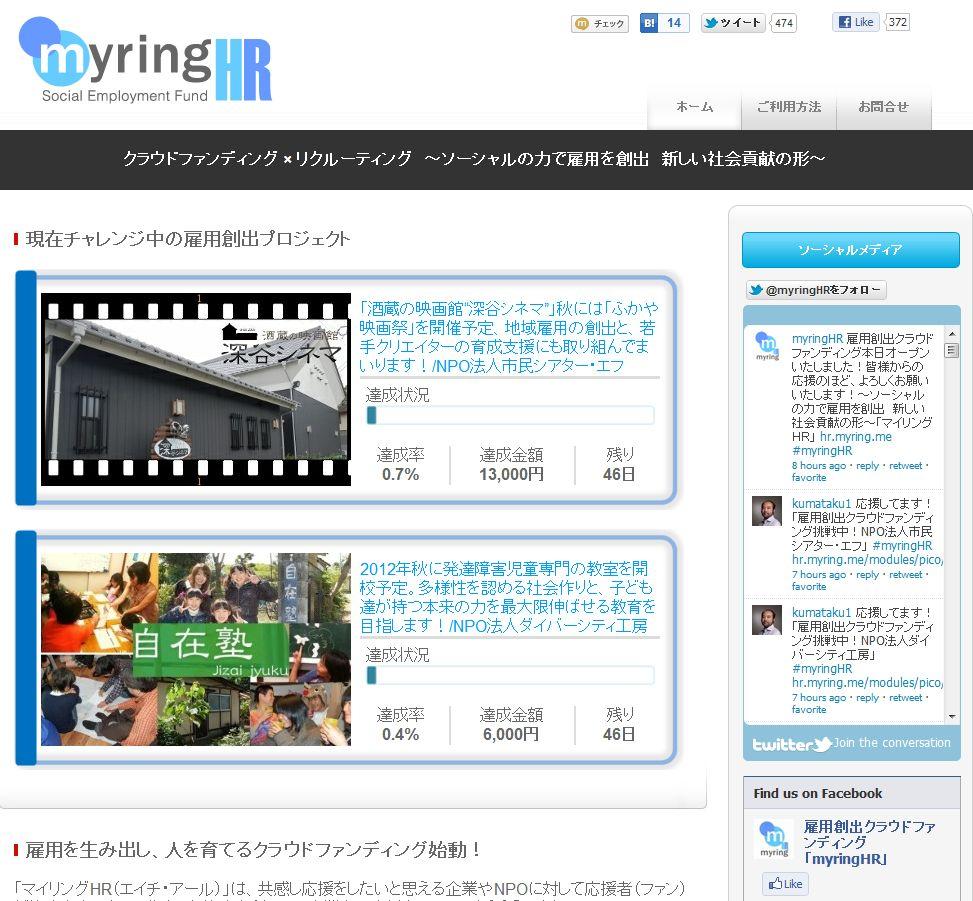 クラウドファンディング × リクルーティング  ~ソーシャルの力で雇用を創出 新しい社会貢献の形~ 「マイリングHR(エイチ・アール)」オープンのお知らせ http://hr.myring.me