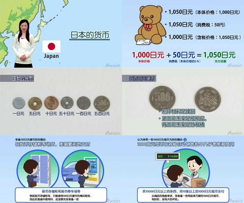 「日本の貨幣」を中国語で解説した映像をYouTube【RibenWenhua】チャンネルに公開