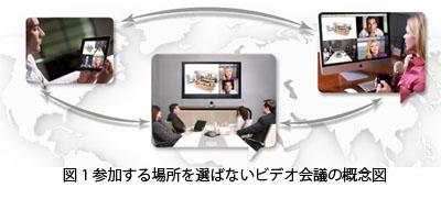 アルカディン、NTTビズリンクにパブリッククラウド型ビデオ会議プラットフォームを提供 コラボレーションサービスのグローバルプロバイダーとして NTTコミュニケーションズグループのICT戦略の一端を担う