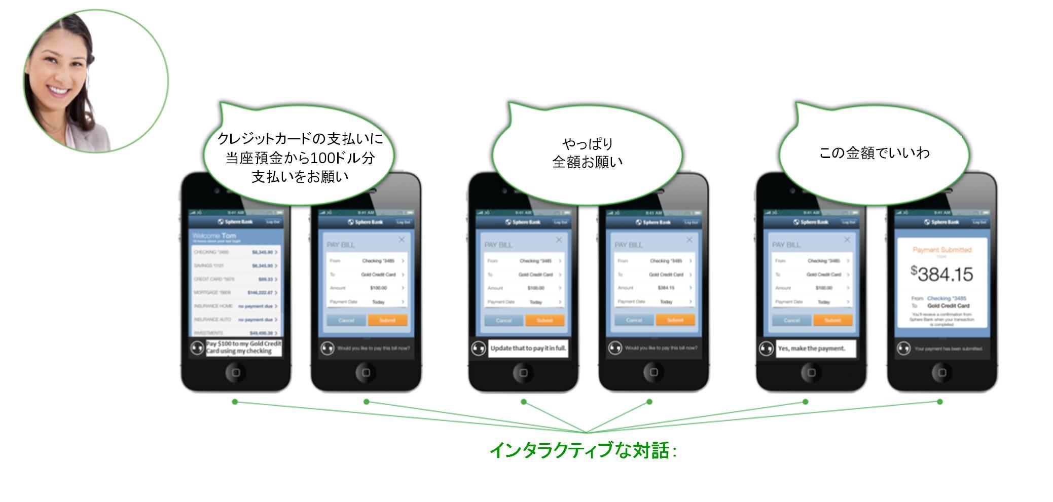 ニュアンスが、モバイル・カスタマーサービス・アプリケーション向けに、何を話しているか理解するだけでなく、誰が話しているかも識別する音声仮想アシスタント「Nina」を発表 モバイル・アプリケーション開発者用にオープンSDKを提供