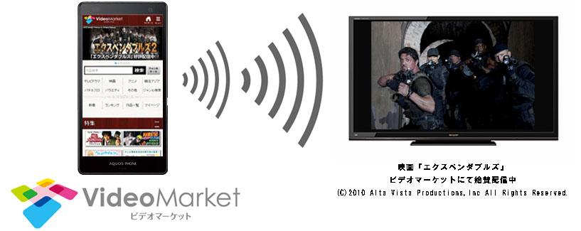 驚異的高画質!HD動画をスマホから大画面TVへ簡単ワイヤレス出力!ビデオマーケット×シャープ「スマートファミリンク」11月発売シャープ製スマートフォン端末より連携スタート!