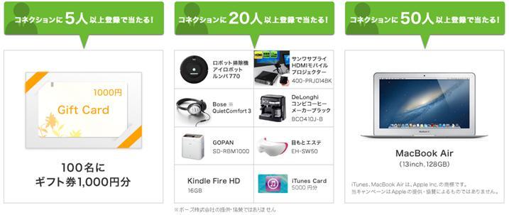 """名刺アプリ""""Biz-IQ Connect""""リニューアル記念!  『アプリでつながろう!キャンペーン』を始めます!  ~つながるだけでMacBook AirやKindleなど、総額50万円相当の商品をプレゼント~"""