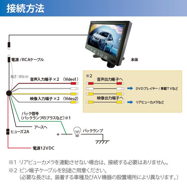 【上海問屋限定販売】車の7インチオンダッシュモニターが4,999円で販売開始 タッチ式ボタンでスッキリデザイン