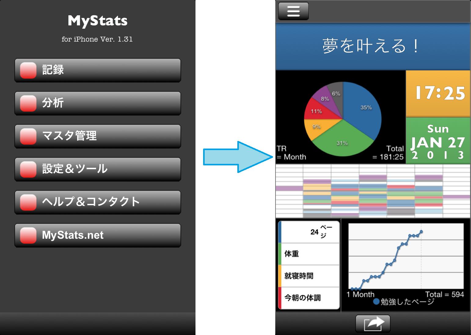 世界79ヶ国、11万人が利用する自己管理アプリ 「MyStats」が、バージョンアップ (V1.40) ホーム画面刷新で記録・分析がより簡単に!