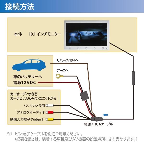 【上海問屋限定販売】オンダッシュモニターも大型化が進行中 ピアノホワイトカラーでおしゃれな10.1インチモニター 販売開始