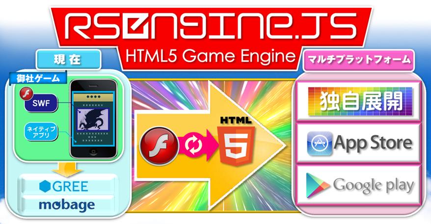 ~わずか1か月余りでご利用社数50社を突破~ ソーシャルゲームFlashがスマートフォンで再生できるサービス「RS Engine.JS」http://www.realsamurai.com