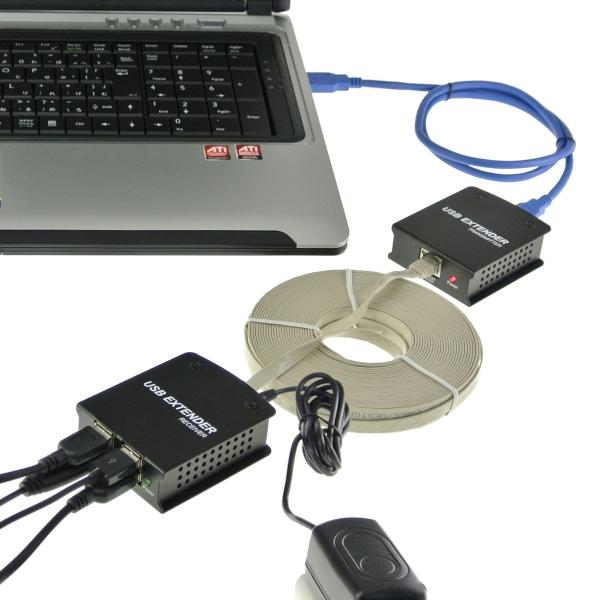 【上海問屋限定販売】1本のCAT6ケーブルでUSBデータを50m伝送可能に!最大50m延長可能なハブエクステンダー 販売開始