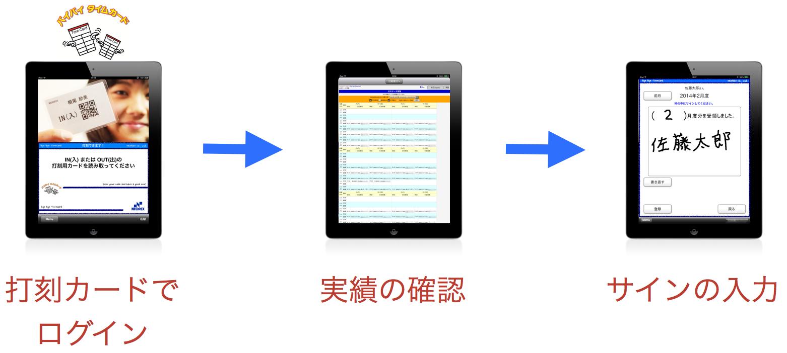 クラウド勤怠管理システムで勤務実績の承認 iPadに直接サインする、手書きサイン機能を提供