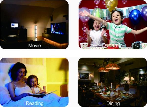 【上海問屋限定販売】 自宅をパーティールームにしよう パーティー、映画鑑賞、シーンに合わせて色と明るさを調節 ブルートゥースLED電球 販売開始