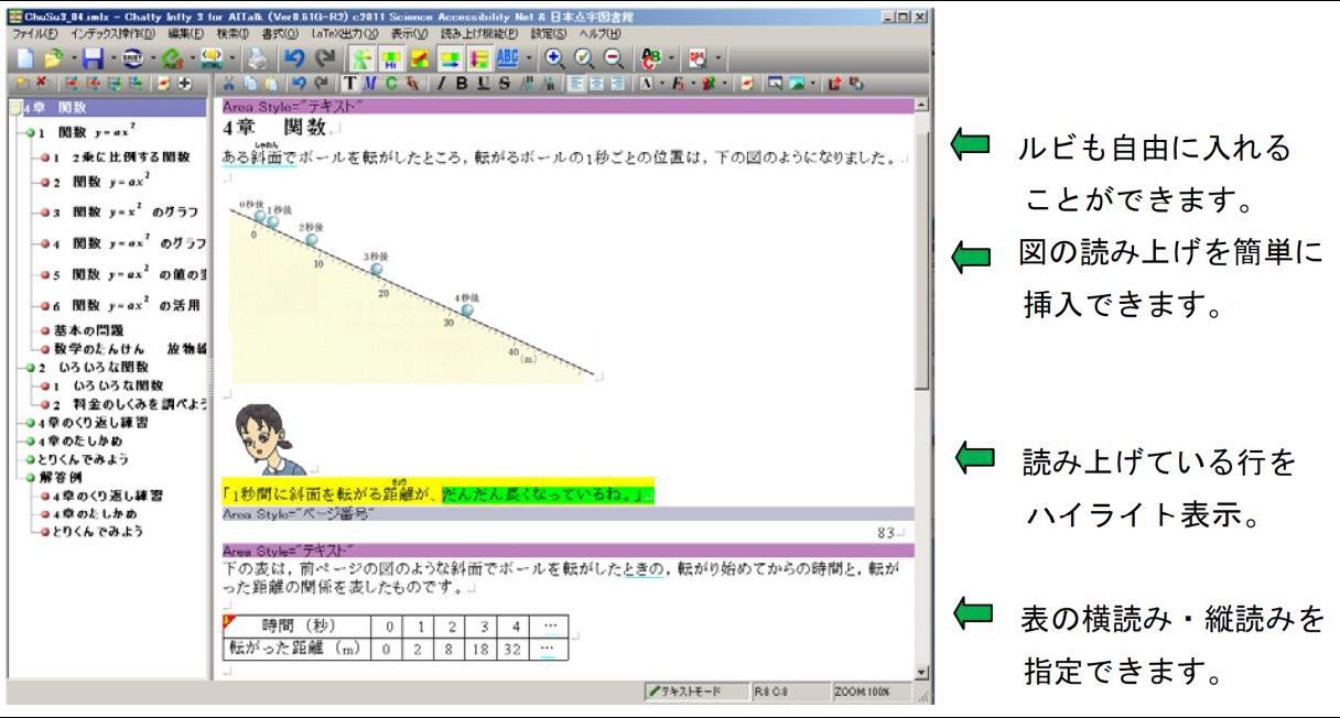 音声つきの電子書籍・教材が作成可能 サクセスネット・日本点字図書館の「ChattyInfty3」にAITalk(R)が採用
