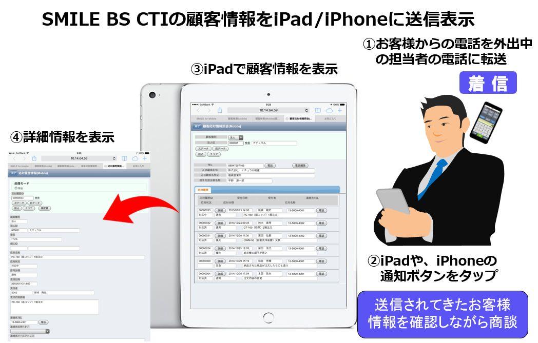 OSK ≪お客様からの電話を、顧客情報とともに転送する『モバイルCTIテンプレート』を発売≫ ~ 外出先にもCTI環境を提供 ~