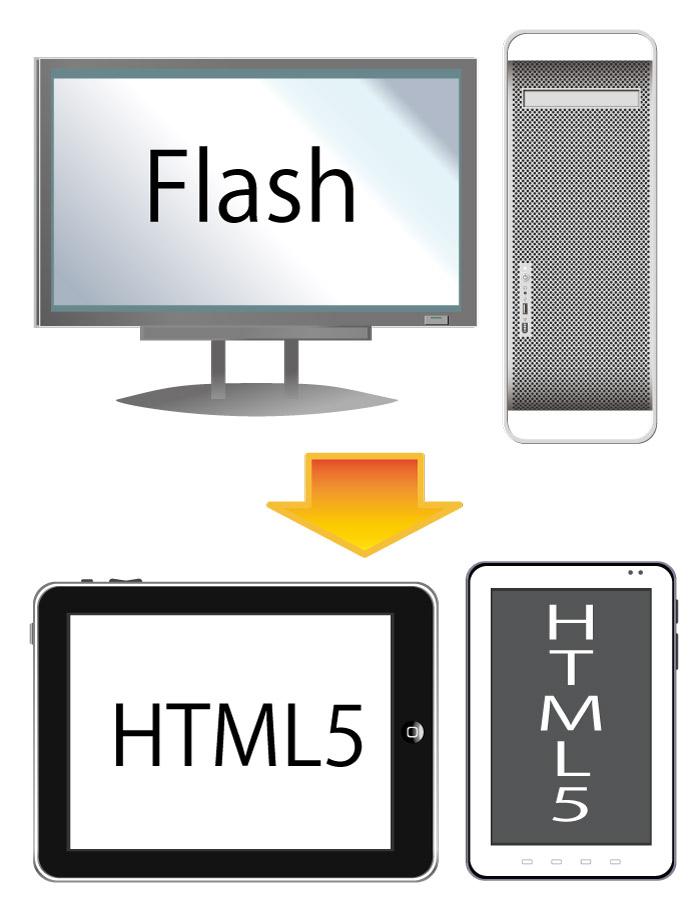 Flashコンテンツからタブレット対応のHTML5+JavaScriptコンテンツ化サービス