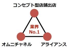 Clipboard10