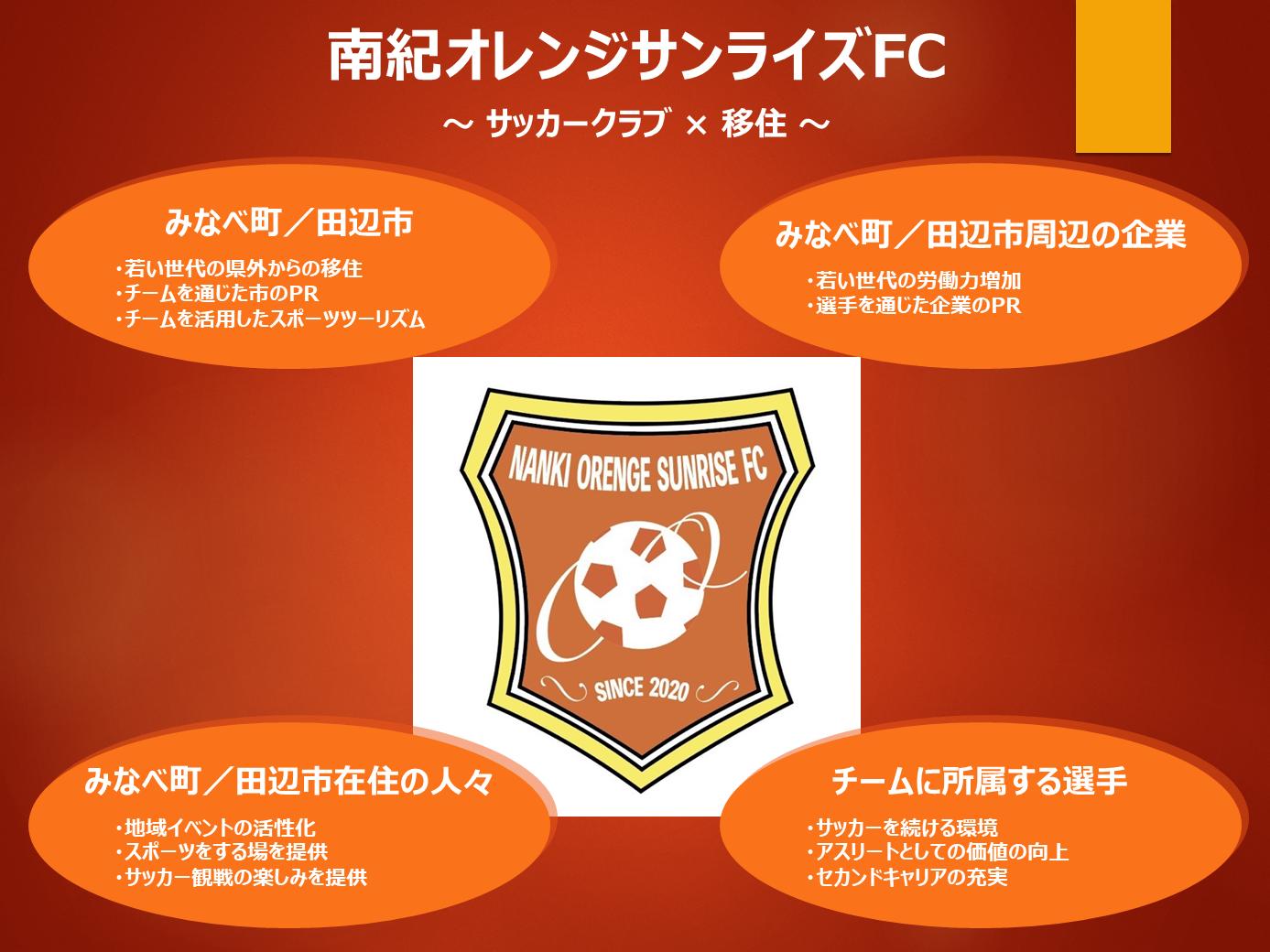 「サッカークラブ×移住」新たな形で地域活性化を図るサッカークラブ設立プロジェクトが始動!
