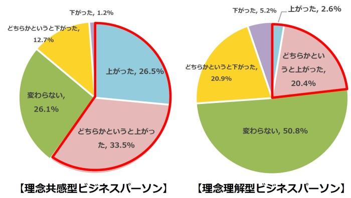 グラフ4 (2)
