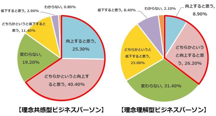 グラフ5 (2)