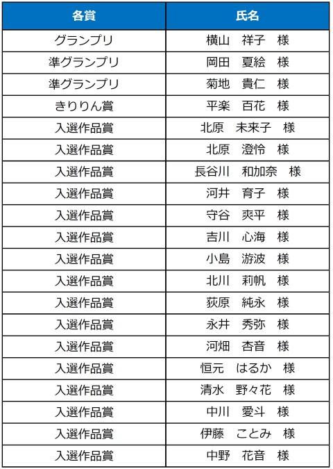 受賞者リスト