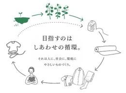 幸せの循環